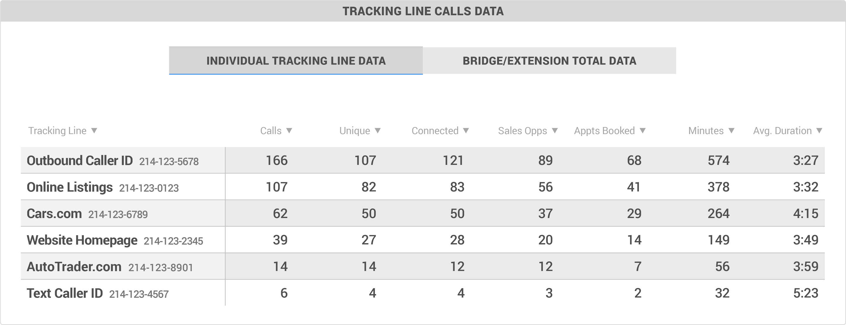 example tracking line